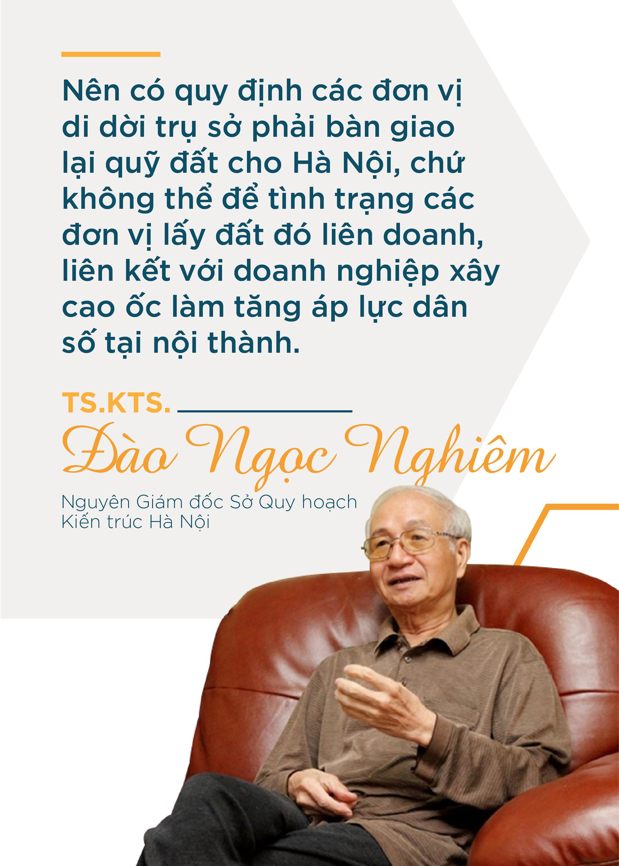 di - doi- nha- may 2