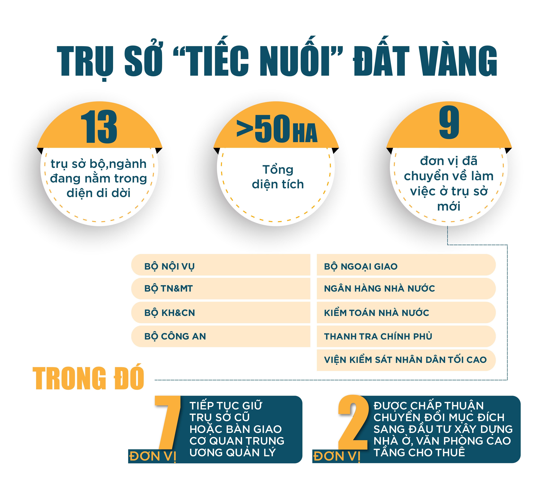 thu-hoi-dat-vang-4