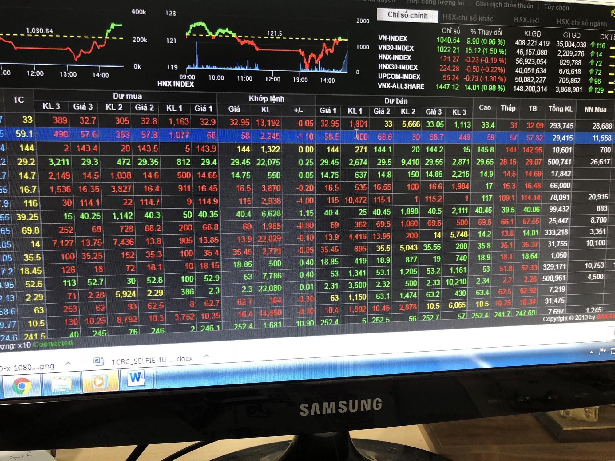 Nhìn lại cổ phiếu BĐS tuần 24 - 28/8: Giao dịch tích cực, VCR tiếp tục bứt phá