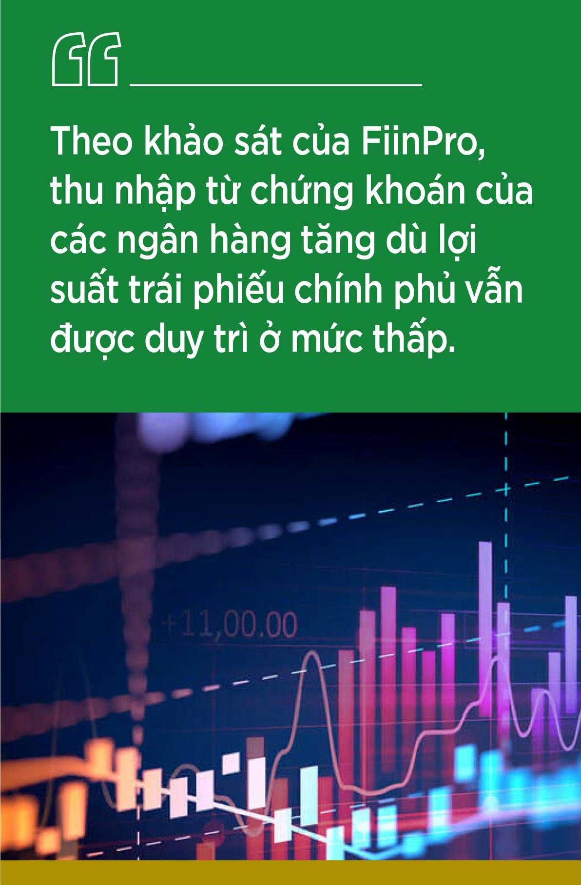 BOX4 BAI NGAN HANG