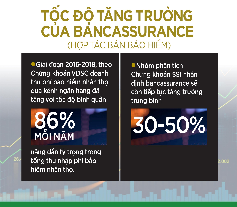 INFOR BAI NGAN HANG