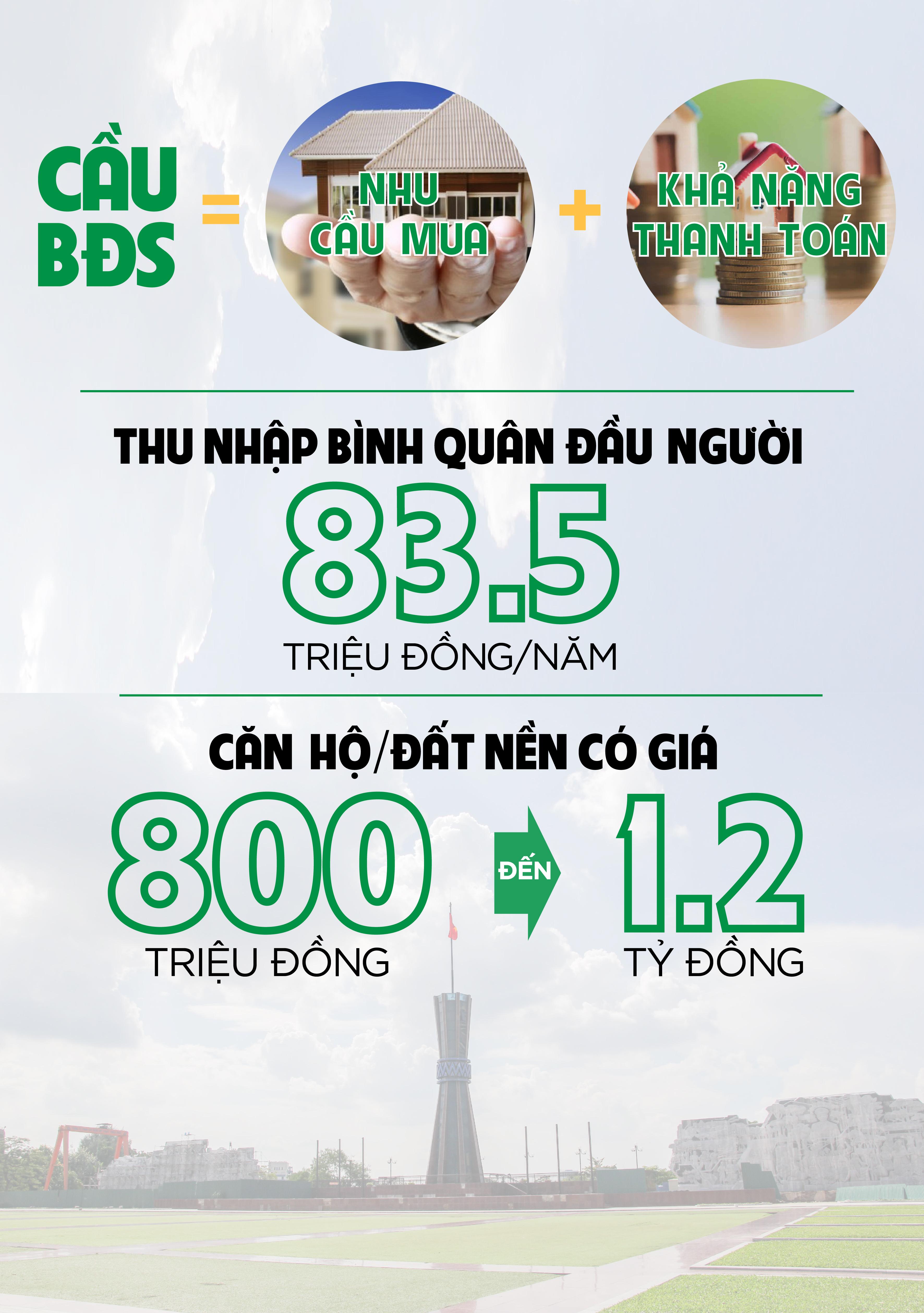 bat-dong-san-thai-nguyen-info-6
